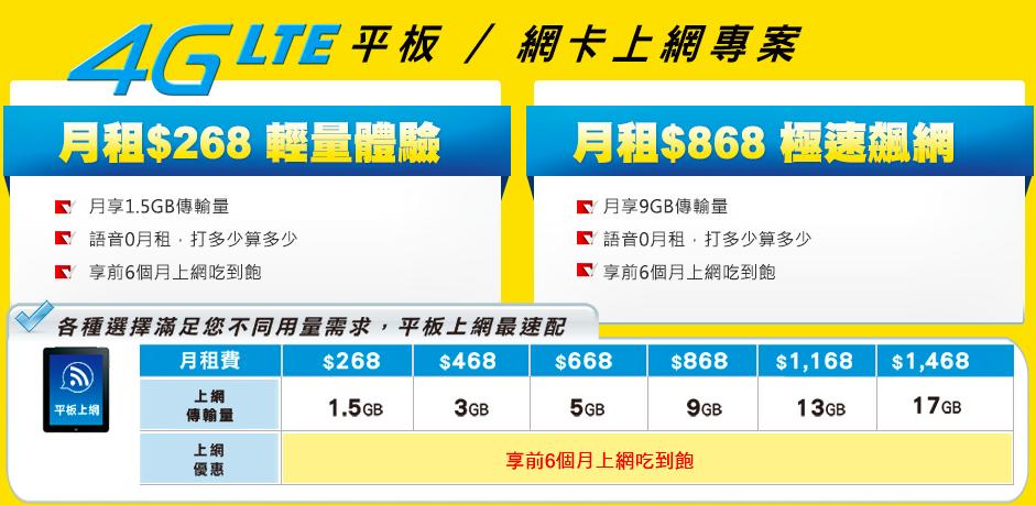 台灣大哥大 4G 平版方案